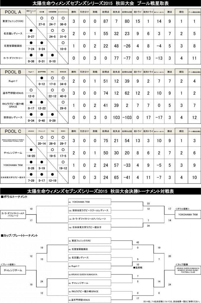 150628-taiyo_result._akita