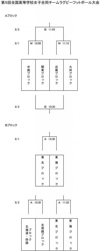 組合せ・日程(案)0705
